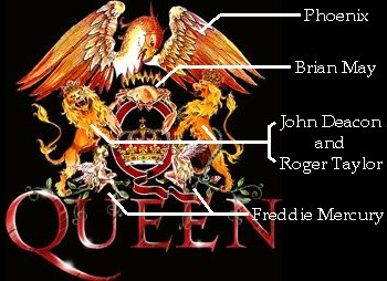 Group Of Queen Band Logo